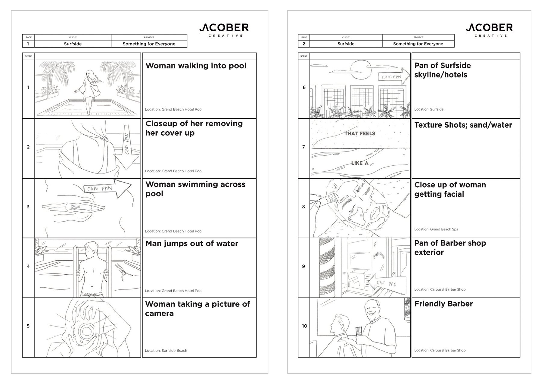 "Storyboard of ""Something for Everyone"" Surfside Video"
